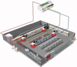 Naprzemienna praca klimatyzatorów w serwerowni