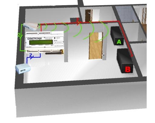 Uruchamianie klimatyzatora rezerwowego za pomocą podczerwieni